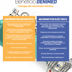 Flyer 3 Beneficios